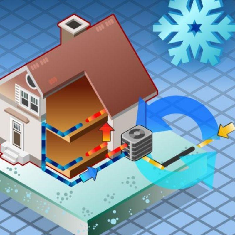 aerotermia calefaccion